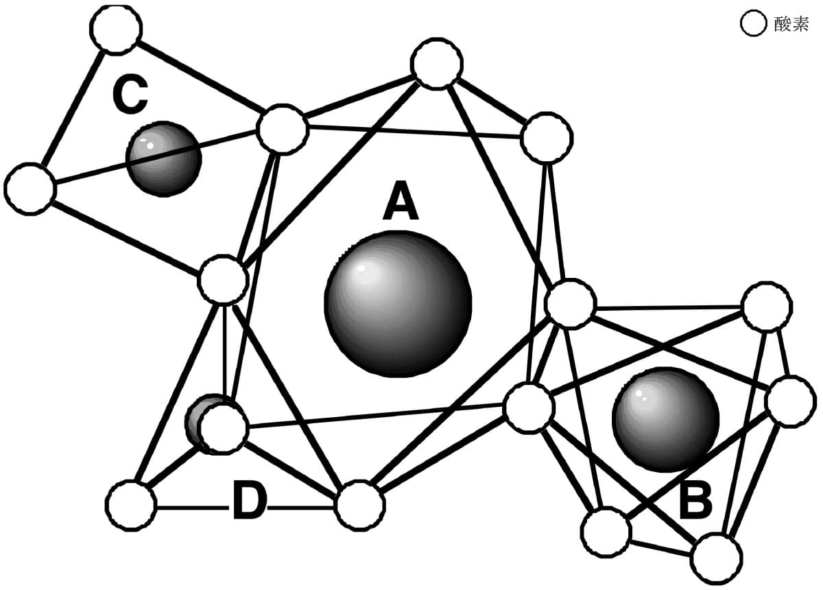 ランガサイト型構造